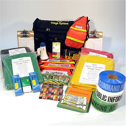 Survival First Aid Supplies